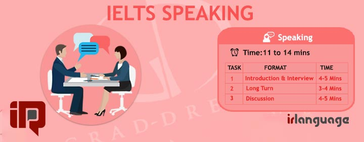 آزمون آیلتس معرفی بخش صحبت کردن Speaking